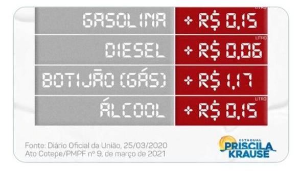 Governo de Pernambuco aumenta o ICMS de gasolina, álcool, diesel e botijão de gás