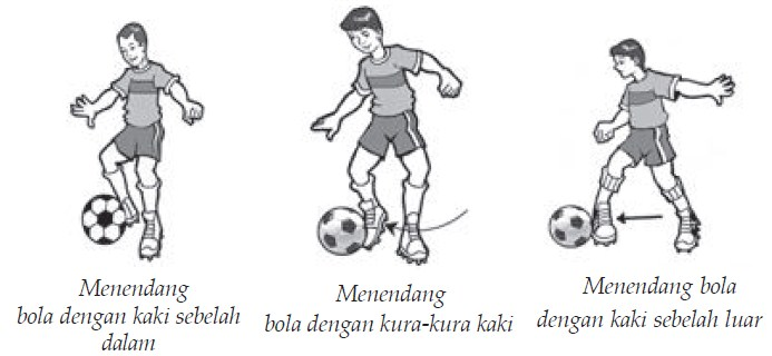 Teknik Cara Menendang Bola Dengan Kaki bagian Luar pada Permainan Sepakbola