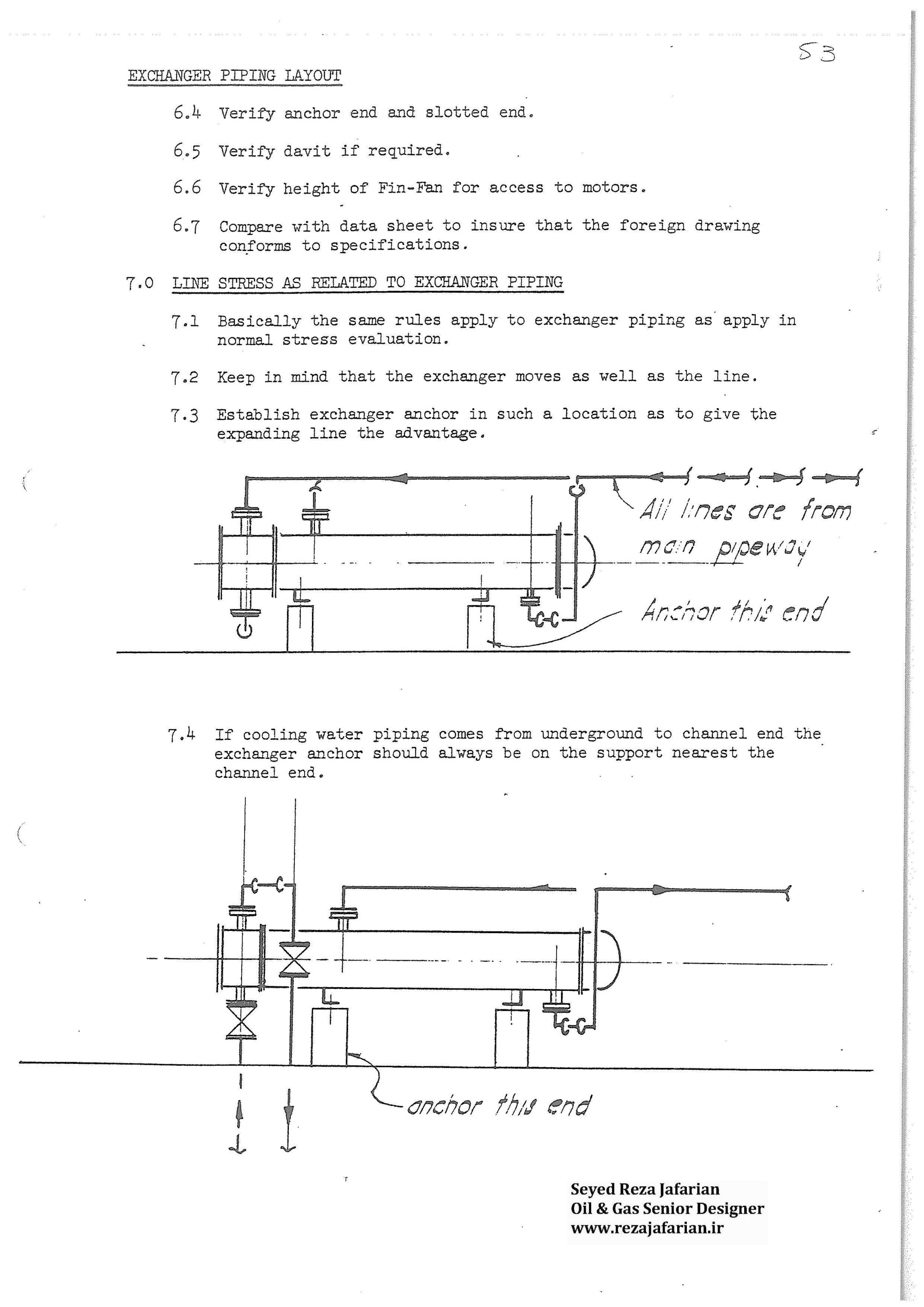 hight resolution of piping layout and design