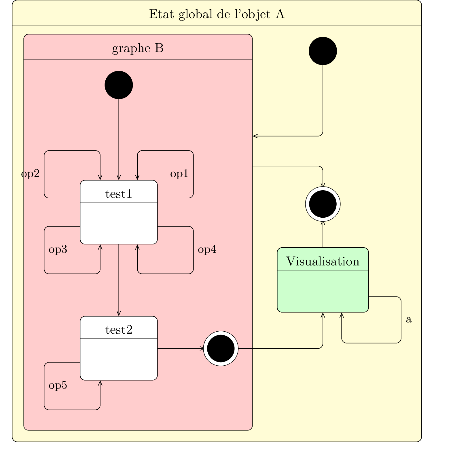 where are the intermediates and transition states in this diagram cat5e ethernet wiring 4 state transitions diagrams