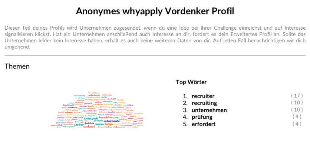 Wunderbar Beispielzusammenfassungen Für Freiberufliche Autoren Ideen ...