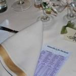 іменні карточки на весілля