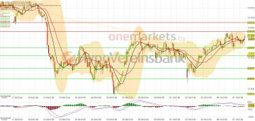 Photo of Daily outlook for October 8th: DAX paused. Chemical stocks and post much firmer!