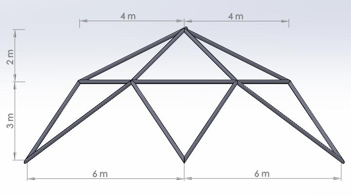 Mechanical Behaviour of Materials: Simulation Problems