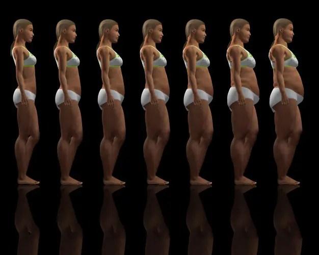 woman weight evolution