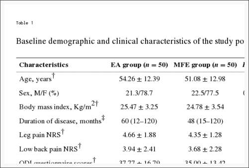Table 1 Baseline Demographic and Clinical Characteristics of the Study Population