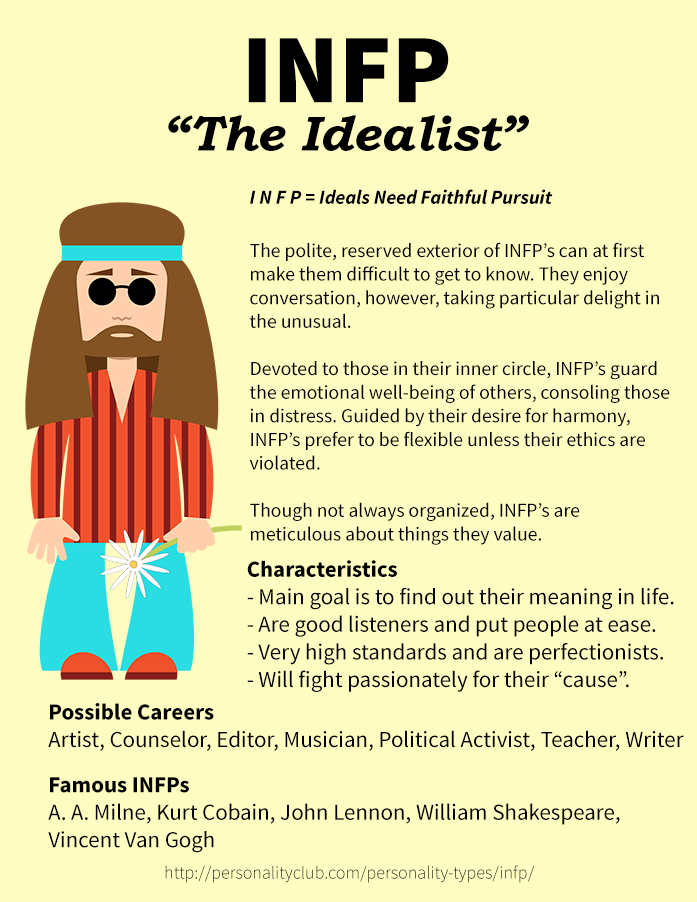 INFP Personality Type | Personality Club