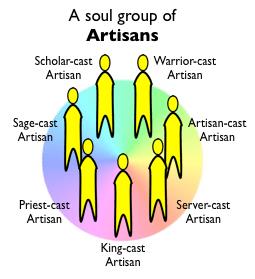 soul-group-casting