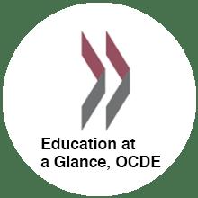 Personalização do ensino: como colocar o aluno no centro