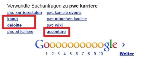 Konterkarierte Personalmarketingbemühungen - eine Suche nach pwc Karriere ergibt verwandte Suchanfragen zu KPMG Deloitte Accenture