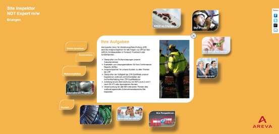 Personalmarketing mit Rohrkrepierer-Effekt Memorykärtchen aufdecken bei der interaktiven Job Ad 2.0
