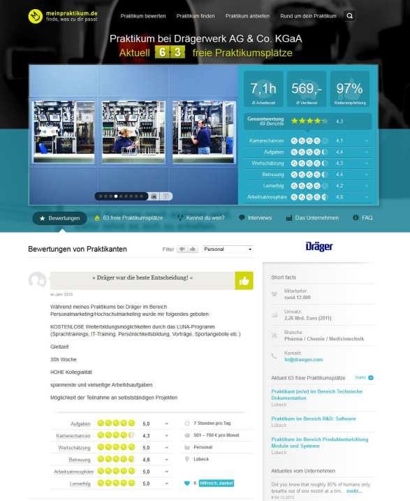 Unternehmensprofile auf dem Praktikums-Portal meinpraktikum - Employer Branding und Usability in Bestform