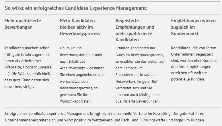 Beste Lebenslauf Des Frischeren Maschinenbauers Bilder - Entry Level ...