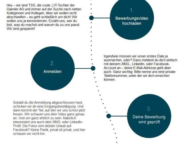 15-Sekunden-Bewerbung bei Daimler TSS
