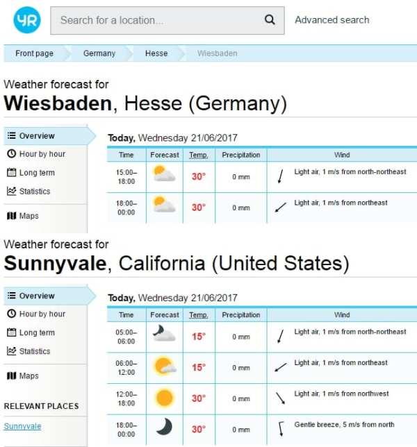 Wetter in Wiesbaden und Sunnyvale, Kalifornien - Screenshot yr.no