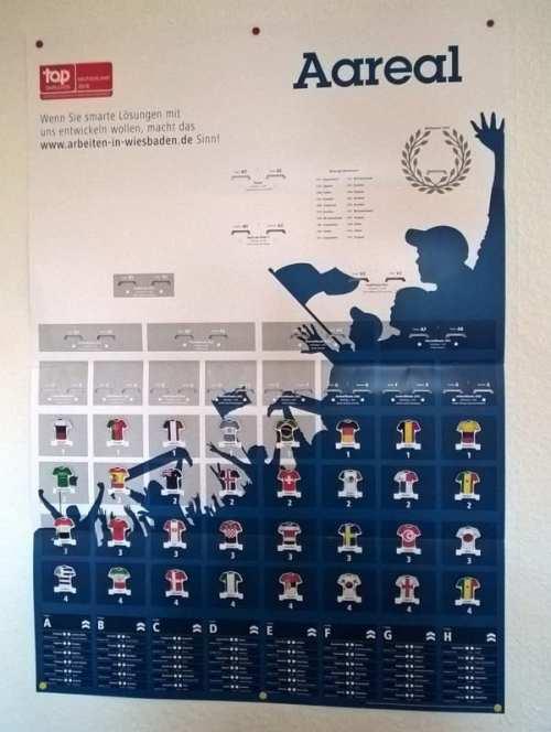 Der WM-Planer zur Bewerberansprache