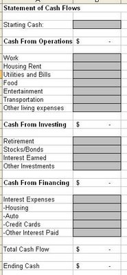 Personal Cash Flow Statement