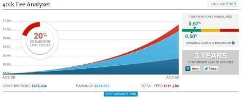 401(k) Fee Estimate