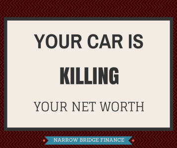 Car Cost of Ownership Net Worth