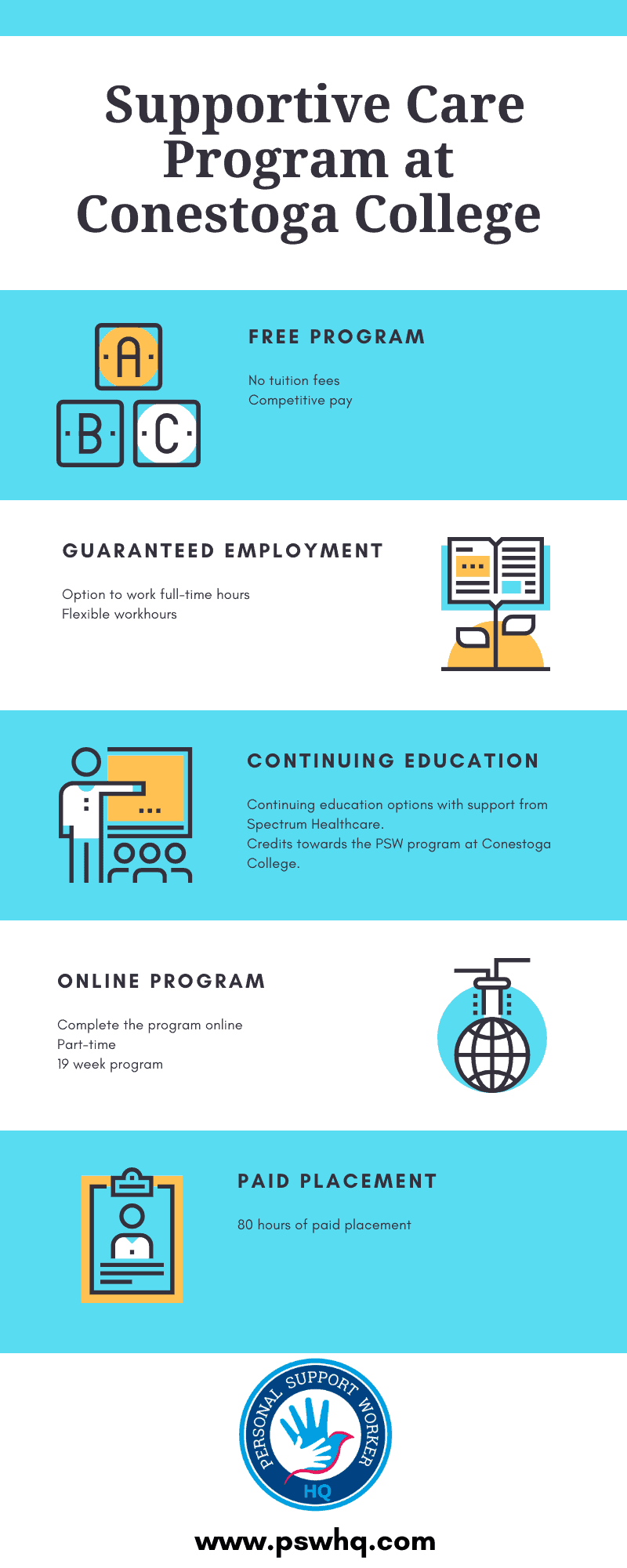 Guaranteed employment with Supportive Care program
