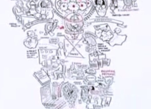 – ¿Cómo aparecen las ideas innovadoras?  Steven Johnson