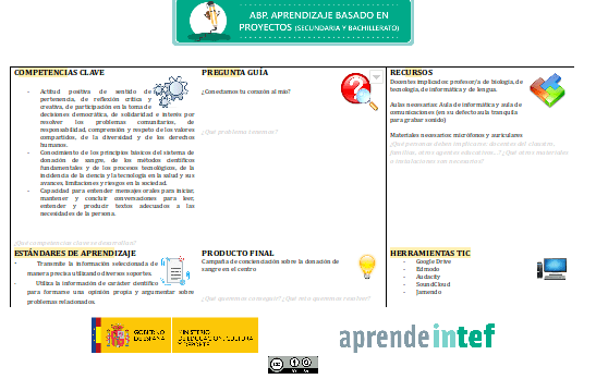 Diario de abordo, año interestelar 5 #ABP_INTEF CANVAS