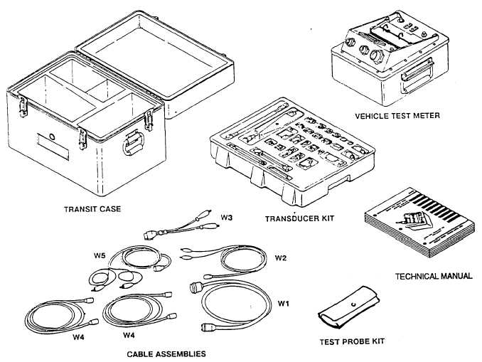 INTRODUCTION STE/ICER (SIMPLIFIED TEST EQUIPMENT FOR