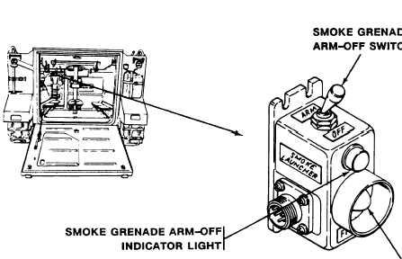SMOKE GRENADE ARMING FIRING UNIT