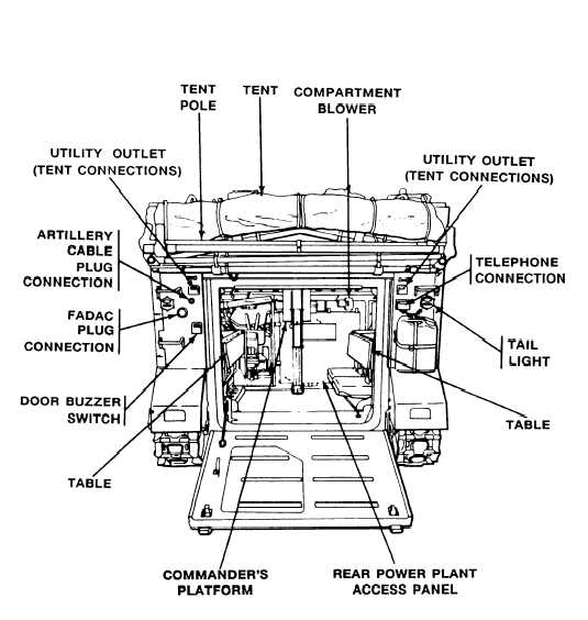 M577A2 COMMAND POST CARRIER REAR VIEW