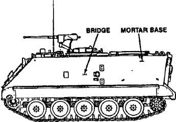 STOWAGE GUIDE M106A2 107-MM SELF-PROPELLED MORTAR STENCIL
