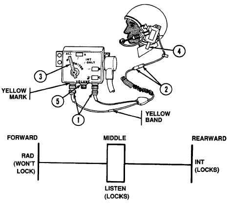 Positions of CVC Helmet (4)