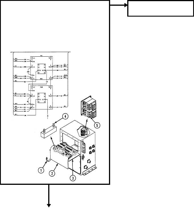 VEHICLE WILL NOT ACCEPT EXTERNAL AC POWER (M1068A3 ONLY