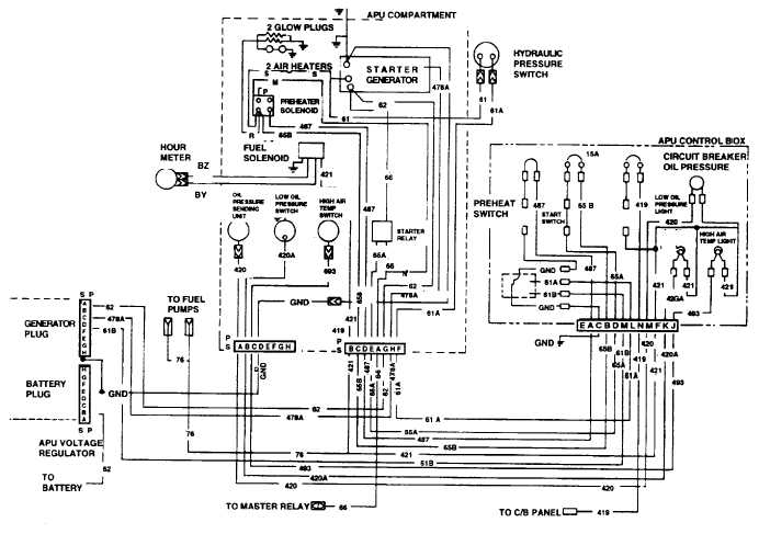 Rigmaster Parts Diagram. Diagram. Auto Wiring Diagram