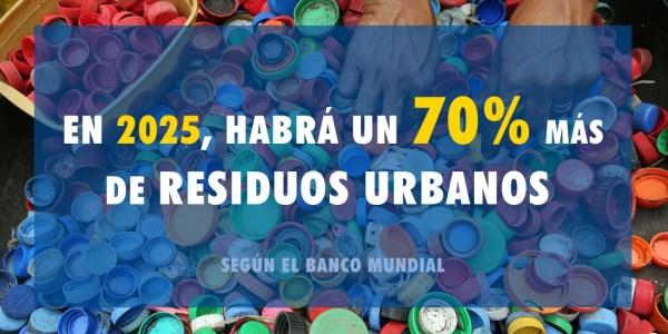 Un 70% más de residuos urbanos para el año 2025