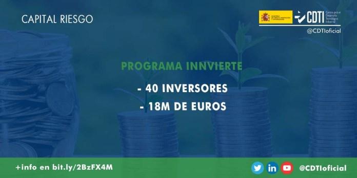 innvierte