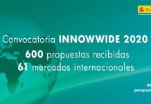 resultado convocatoria innowwide 2020