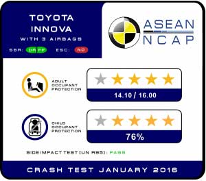 hasil crash test toyota innova 4 bintang