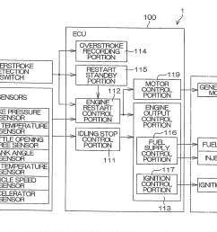 11 is a block diagram for describing a functional arrangement of an ecu electronic control unit that controls the engine yamaha idling stop pertamax7 com  [ 2752 x 1902 Pixel ]