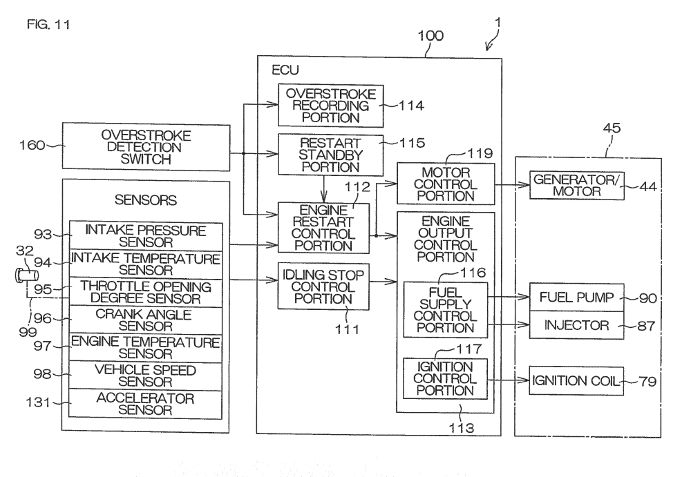 medium resolution of 11 is a block diagram for describing a functional arrangement of an ecu electronic control unit that controls the engine yamaha idling stop pertamax7 com