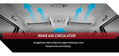 Toyota Calya rear Air Circulation pertamax7.com