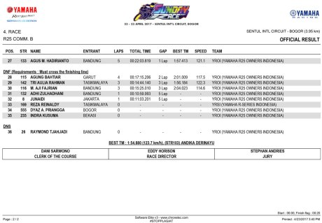 OFFICIAL-RESULT---R25-CB-2 Yamaha Sunday Race 2017 Seri 1