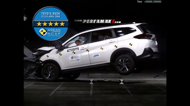 Video Crash Test Toyota All new Rush 2018
