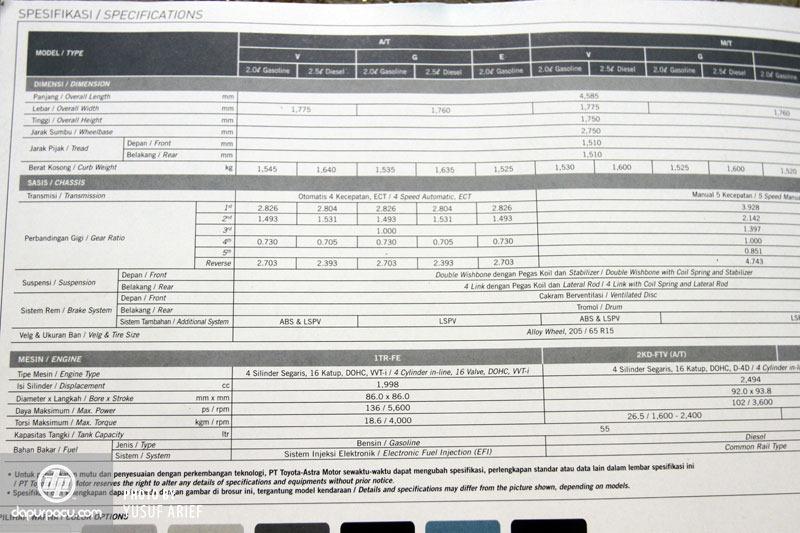 new kijang innova spesifikasi all camry logo toyota 2014 resmi meluncur harga naik 1 8 hingga 4 7