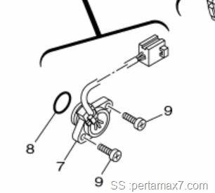 Gear Indikator di Yamaha New Vixion Lightning Cukup Rp