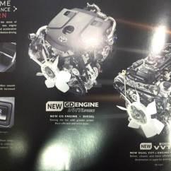 Spesifikasi Lengkap All New Kijang Innova Jual Brosur Toyota 2016 Bocor Di Internet Pakai Led Projector Headlamp 05 Pertamax7