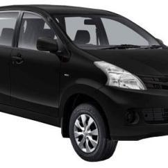 Sewa Mobil Grand New Avanza Jogja Veloz Semisena All 2012 Murah Di