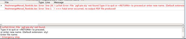 pgf-pie-Not-Found LaTeX