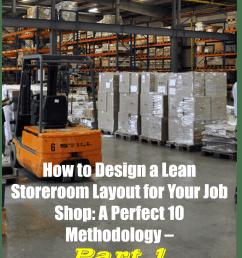 job shop storeroom image [ 1009 x 1271 Pixel ]