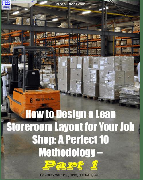 small resolution of job shop storeroom image