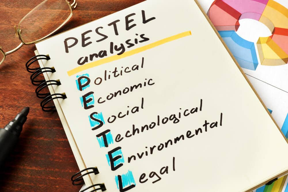 The Quick Guide To PESTEL Analysis